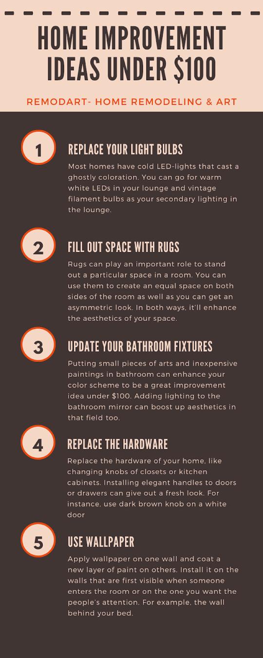 home improvement ideas under $100
